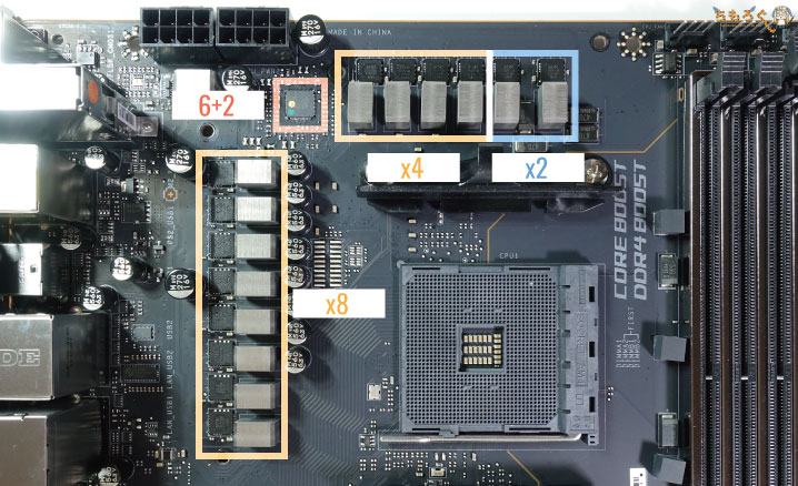 MSI MEG X570 ACEをレビュー(VRMフェーズ)