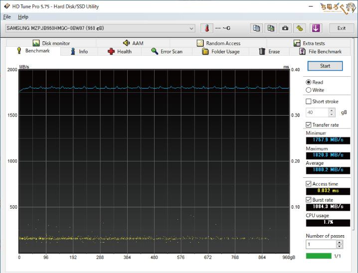 Samsung 983 ZET(HD Tune Pro)
