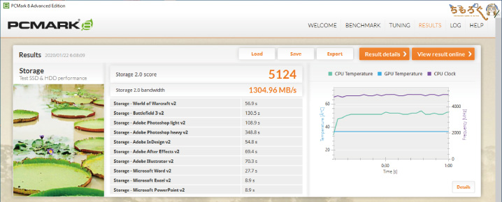 Samsung 983 ZET(PCMark 8 Storage Test)