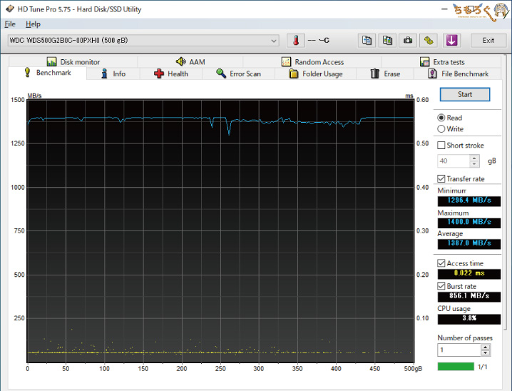 WD Blue SN550(HD Tune Pro)