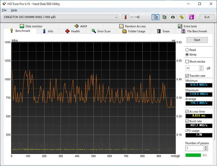 Kingston KC2000をレビュー(HD Tune Pro)