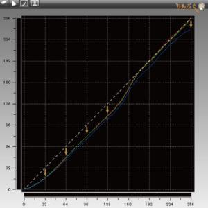 ASUS TUG Gaming VG259Qをレビュー(キャリブレーションを試す)