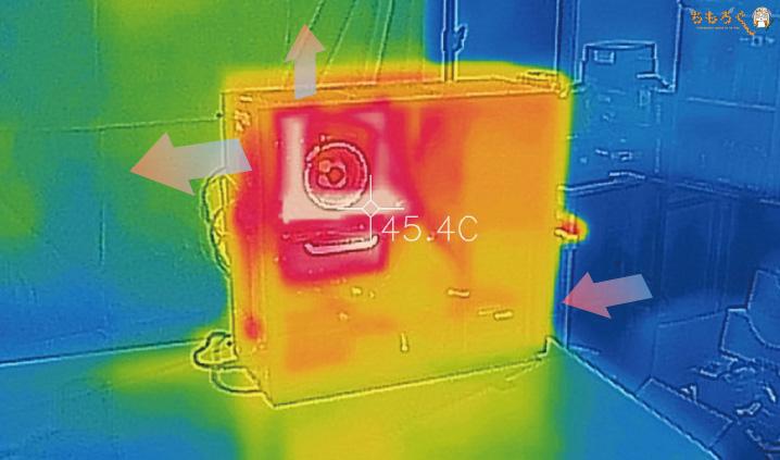 ガレリアAXVを実機レビュー(動作温度をチェック)