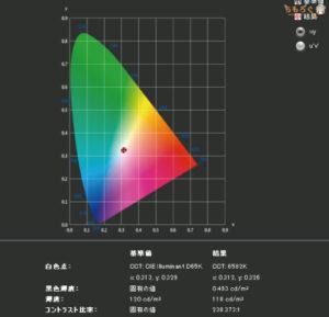 BenQ XL2746Sをレビュー(色の正確さや色域をチェック)