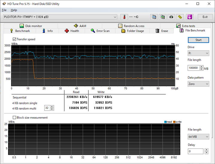 Plextor M9P Plusのベンチマーク(HD Tune Pro)