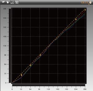 TUF Gaming VG279QMをレビュー(色の正確さや色域をチェック)