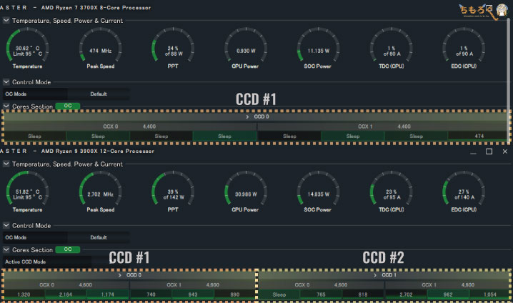AMD Ryzenの基本設計「CCX」と「CCD」