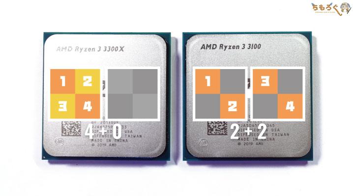 Ryzen 3 3300Xと3100は「CCX」の構造が違う