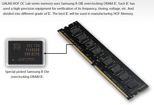 GALAX HOF OC Labメモリは「Samsung B-die」確定です