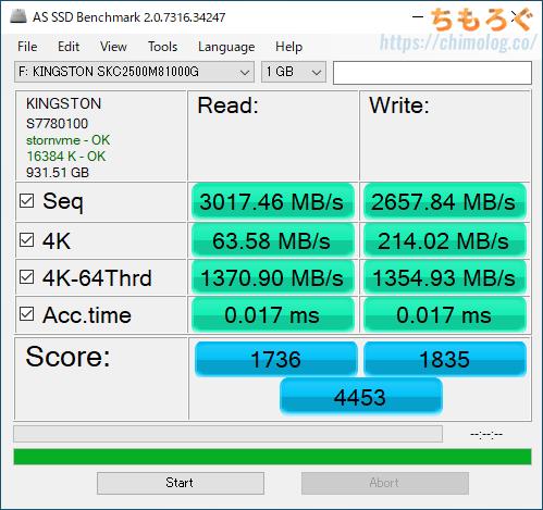 Kingston KC2500 1TBをレビュー(AS SSD Benchmark)