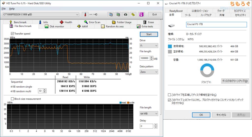 Crucial P5をレビュー(空き容量50%でHD Tune Pro)
