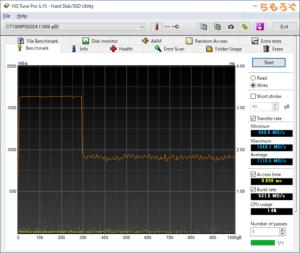Crucial P5をレビュー(HD Tune Pro)