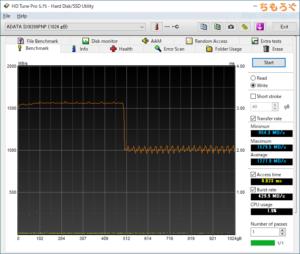 ADATA XPG SX8200 Pro 1TBをレビュー(HD Tune Pro)
