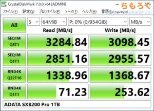 ADATA XPG SX8200 Pro 1TBをレビュー(Crystal Disk Mark)