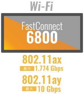 内蔵Wi-Fiモジュールは「FastConnect 6800」を搭載