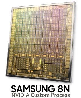 Samsung 8nm(8LPP Node)