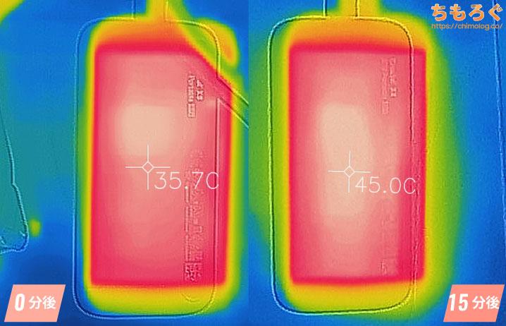Crucial X8の表面温度