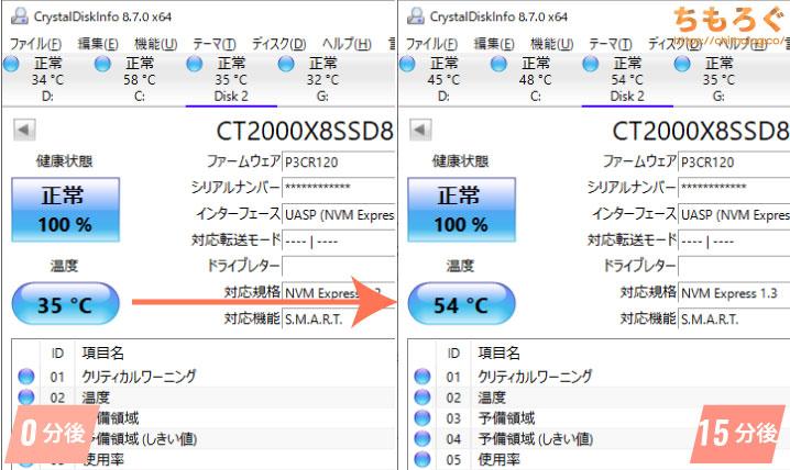 Crucial X8の温度