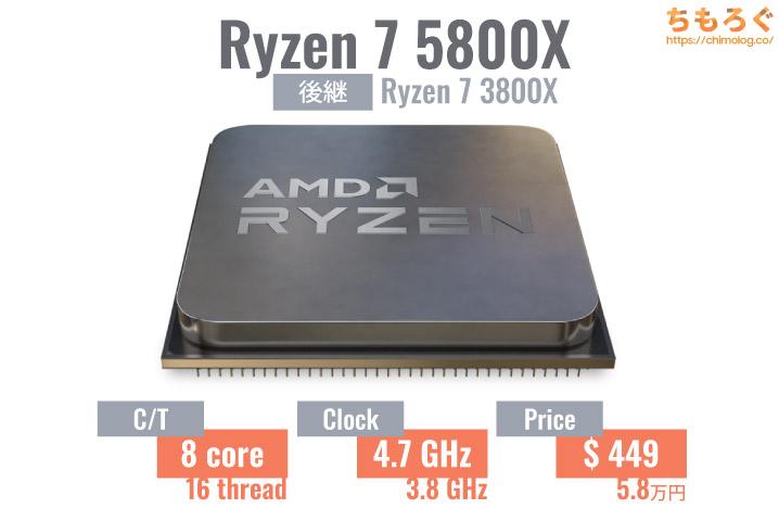 Ryzen 7 5800Xのスペックまとめ