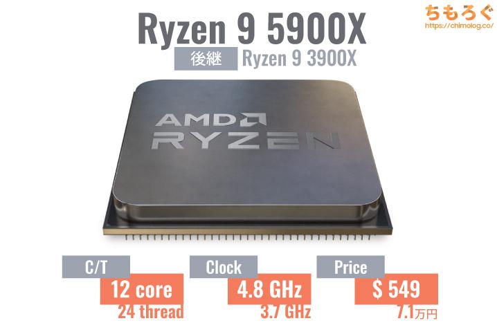 Ryzen 9 5900Xのスペックまとめ