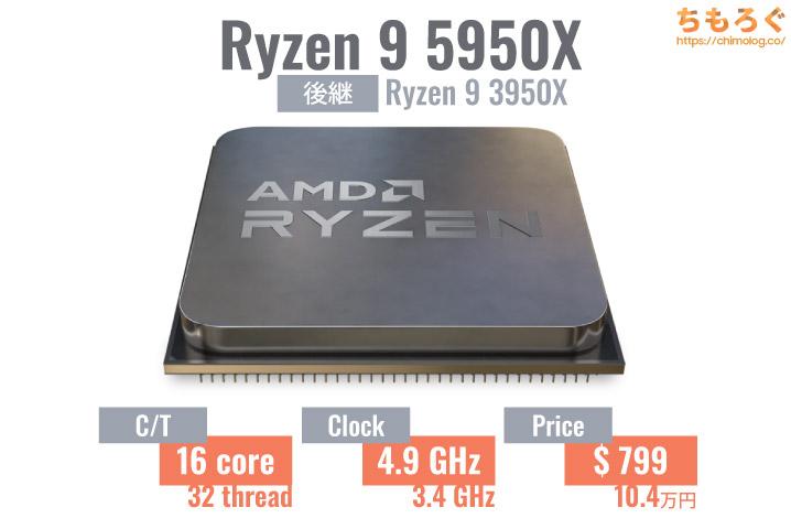 Ryzen 9 5950Xのスペックまとめ