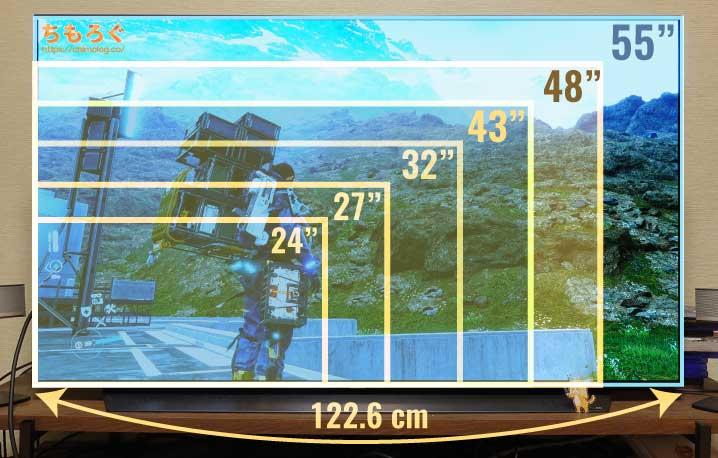 ディスプレイの大きさ(画面サイズ、インチ数)の比較写真
