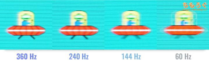 ASUS ROG Swift 360Hz PG259QNUをレビュー(360 Hz駆動をチェック)