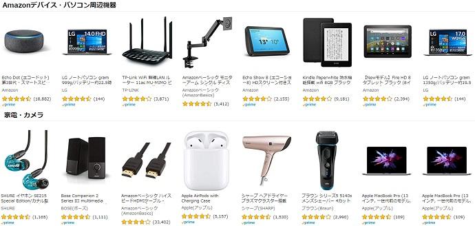 プライムセール対象商品をまとめて紹介【主にパソコン周辺機器】