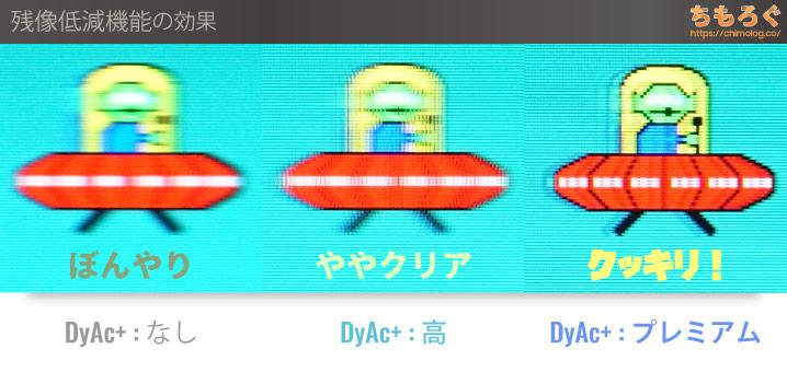 残像低減機能:DyAc(Dynamic Accuracy Plus)の効果(写真)