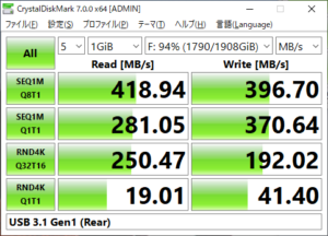 ThinkCentre M75q Tiny Gen2を徹底解説レビュー(USBポートの性能)