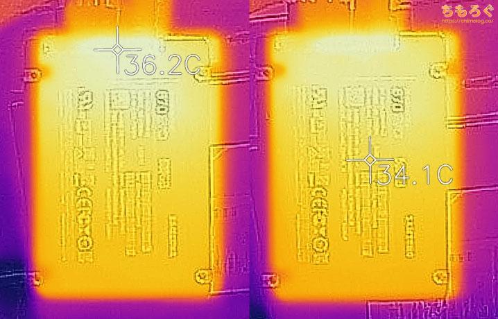 Samsung 870 EVOの表面温度(サーモグラフィー)