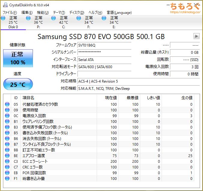 Samsung 870 EVOをベンチマーク(Crystal Disk Info)