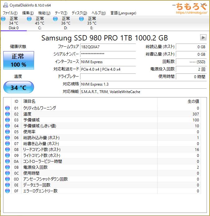 Samsung 980 PROをベンチマーク(Crystal Disk Info)