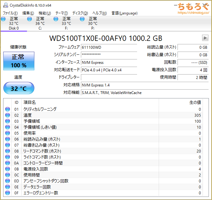 WD Black SN850をベンチマーク(Crystal Disk Info)