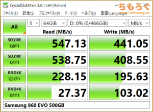 Samsung 860 EVO(Crystal Disk Mark 8で応答時間を比較)