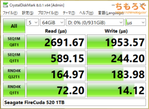 Seagate FireCuda 520をベンチマーク(Crystal Disk Mark 8)