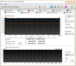 WD Black SN850をベンチマーク(HD Tune Pro)