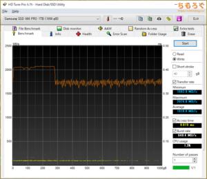 Samsung 980 PROをベンチマーク(HD Tune Pro)
