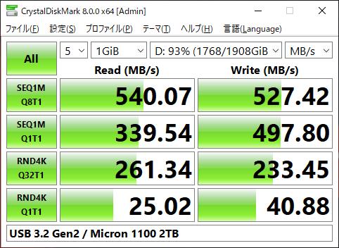 ThinkCentre M75s Small Gen2を徹底解説レビュー(USBポートの性能)
