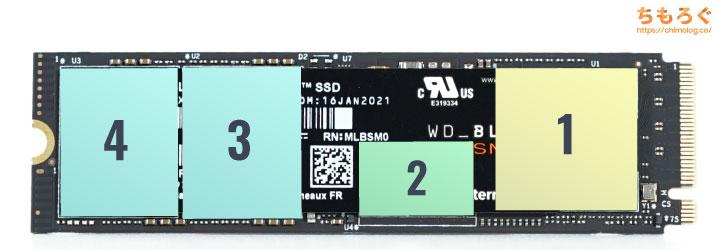 WD Black SN850をレビュー(基板コンポーネント)