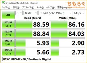 IdeaPad Slim 550 14のSDカードスロット(転送速度)
