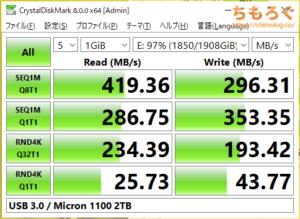 IdeaPad Slim 550 14のUSB 3.0ポート(転送速度)