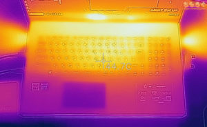 GE76 Raiderの表面温度