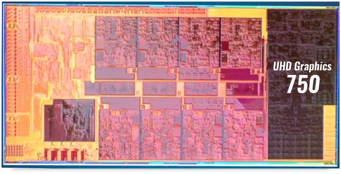 Intel UHD Graphics 750の面積