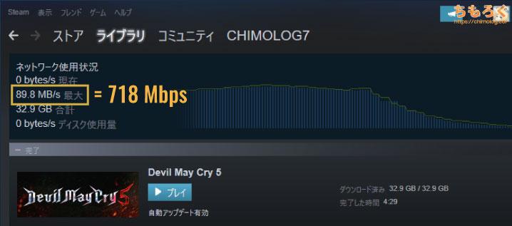 Steamのゲームダウンロードは700 Mbps超え