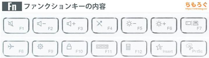 Yoga Slim 750i Carbonのキーボード(写真)