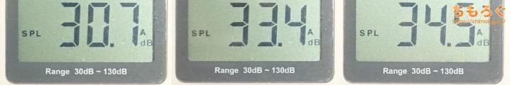 Yoga Slim 750i Carbon(騒音を測定)