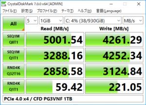 GALLERIA(ガレリアZシリーズ)を徹底解説レビュー(SSDの性能)