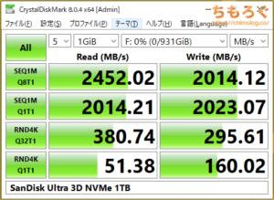 SanDisk Ultra M.2 NVMe 3D SSDをベンチマーク(Crystal Disk Mark 8)