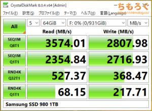 Samsung 980 SSDをベンチマーク(Crystal Disk Mark 8)